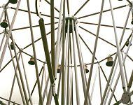 structuur van de koepel